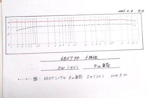 6BX'f特性.jpg